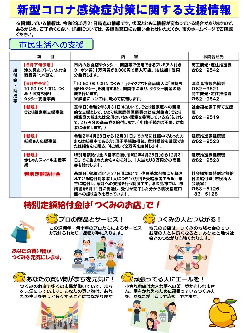 コロナ ウイルス 赤ちゃん 対策